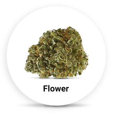 Lab Results Category - Flower